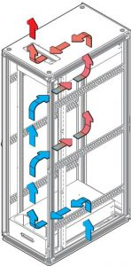 VIST AcoustiRACK. Схема движения воздуха.